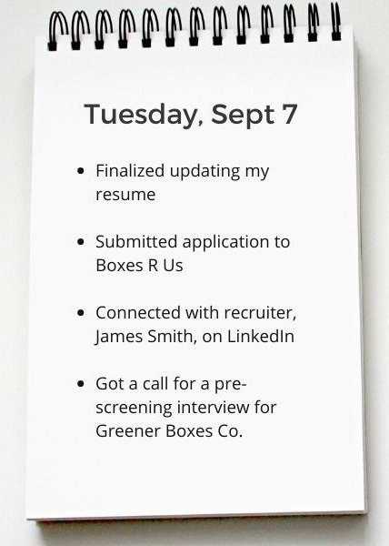 Image of a list of completed tasks Tuesday, Sept 7 Finalized updating my resume Submitted application to Boxes R Us Connected with recruiter,